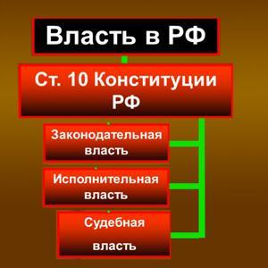 Органы власти Парфентьево